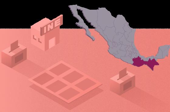 Plan Integral y Calendarios de coordinación para los Procesos Electorales Locales Extraordinarios, derivados del Proceso Electoral Local 2017-2018